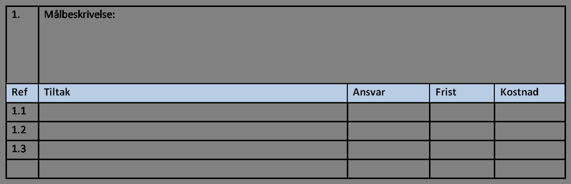 Styringsverkty handlingsplanen kan ogs presenteres med et gantt diagram som kan vise sammenhenger mellom de forskjellige tiltak og aktiviteter ccuart Images